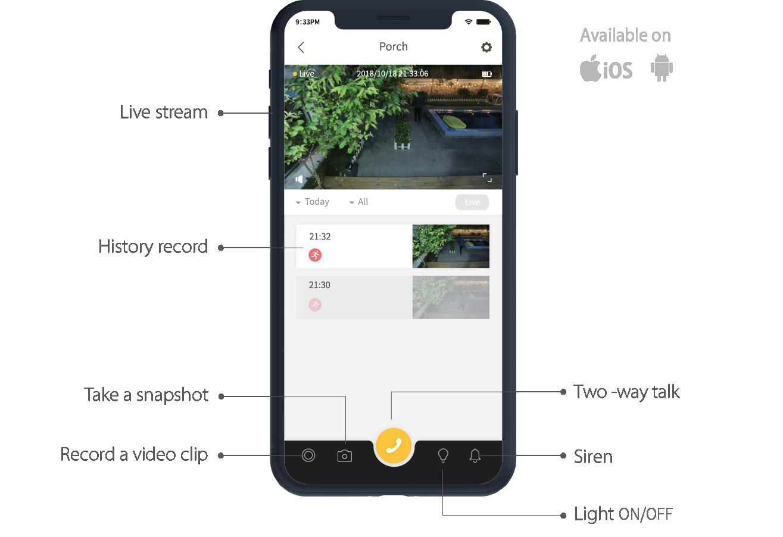 The Litmor Camera App